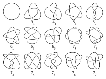 Mathematical Knot Theory